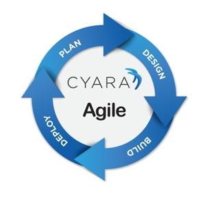 Cyara-Agile-Circle.jpg