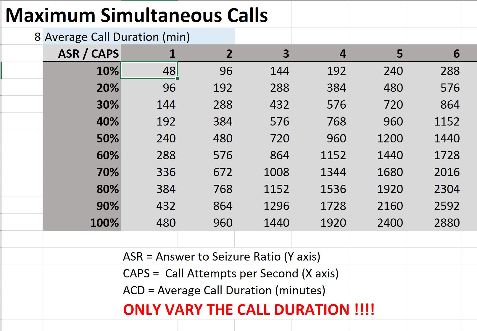 caps rate calculator
