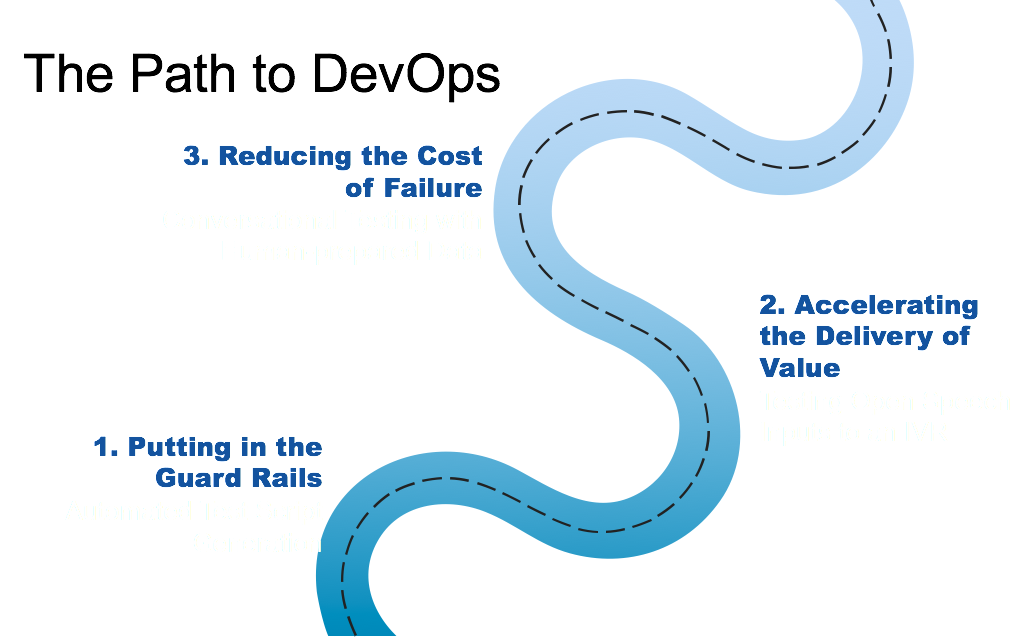path_to_devops